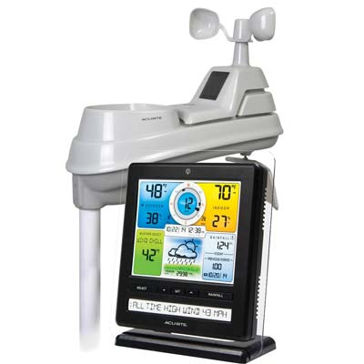 6. AcuRite 02032 Weather Station