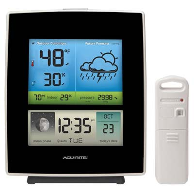 7. AcuRite 02030RM Weather Station