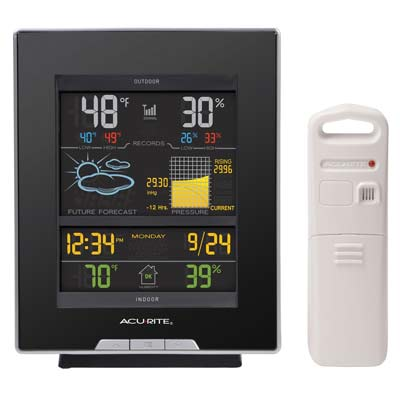 5. AcuRite 020081A1 Weather Station