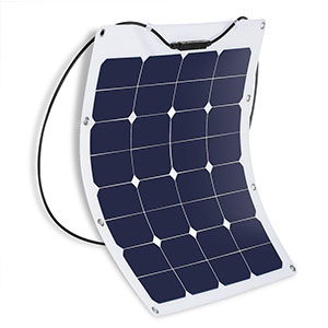 8. SUAOKI 50W Solar Panel Charger