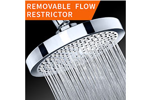 Rainfall Shower Head